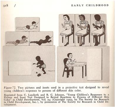 Landreth's test of young children's responses to skin colour (1953)
